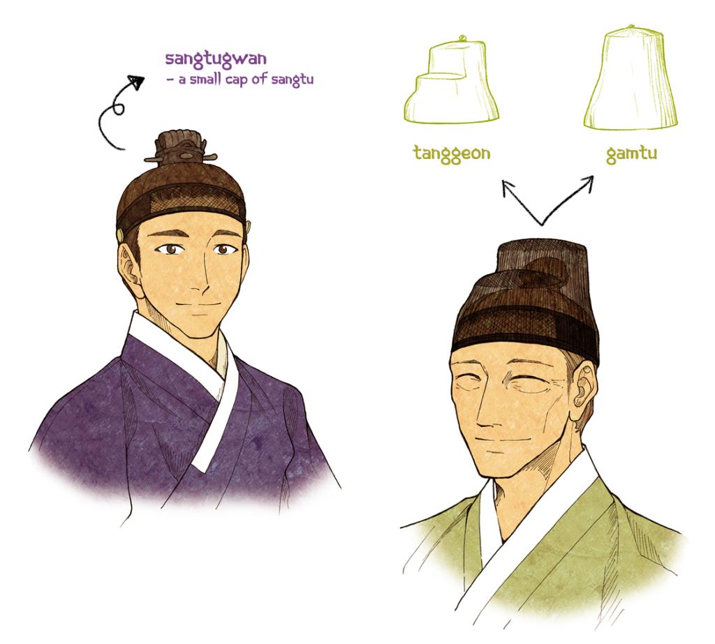 sangtu-joseon-korean-gat-hat-art