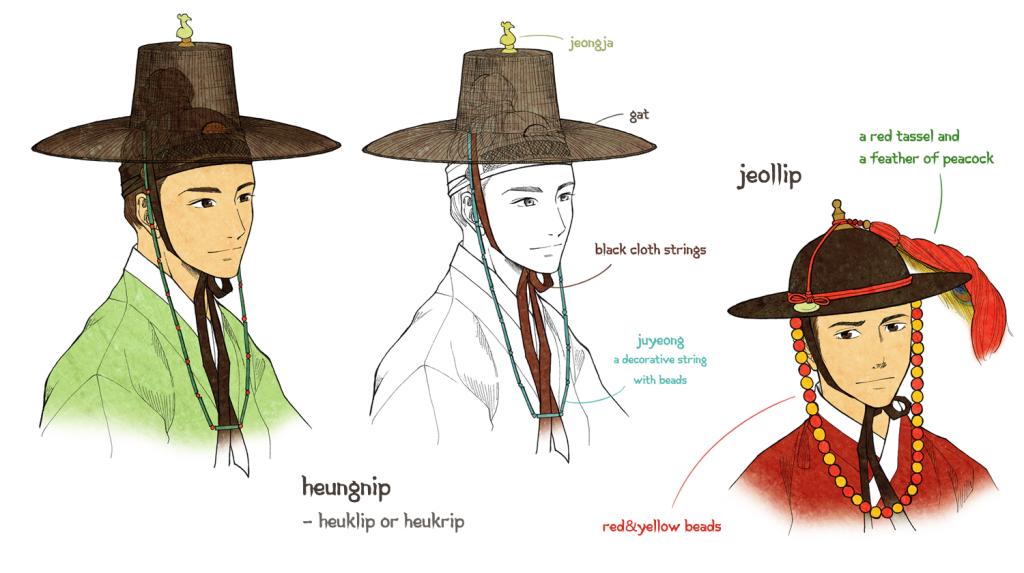 heungrip-jeollip-korean-gat-hat-art