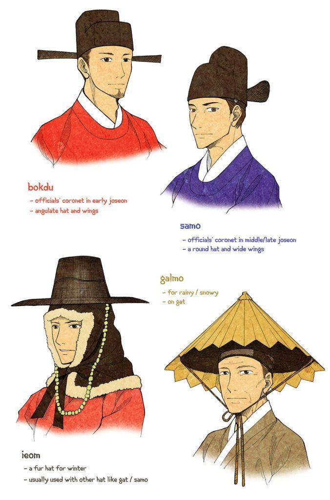 bokdu-samo-joseon-korean-gat-hat-art