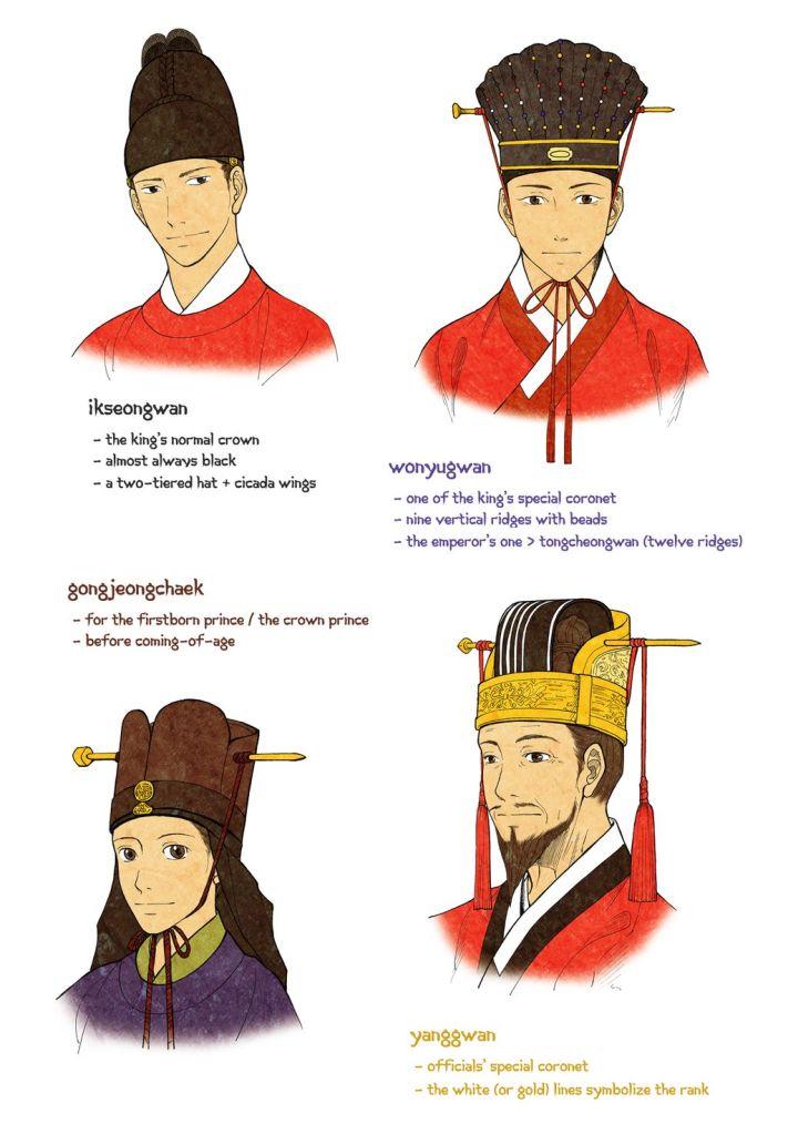 royal-king-joseon-korean-gat-hat-art